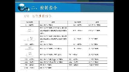 PLC视频教程 plc编程入门 西门子plc plc教学视频 _H264高清 (30)