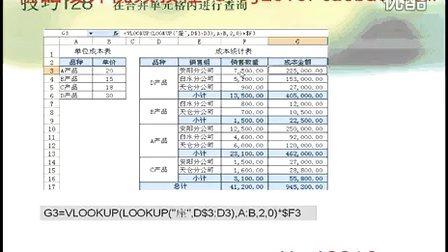 Excel函数与公式实战技巧精粹视频教程03