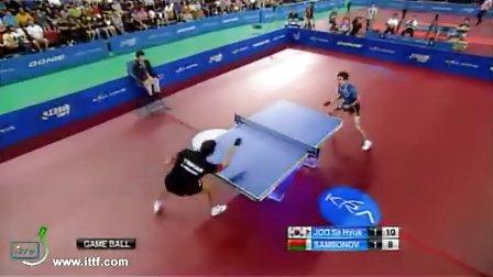 2010韩国站男单决赛:朱世赫-萨姆索若夫http:ia3027.getbbs.co