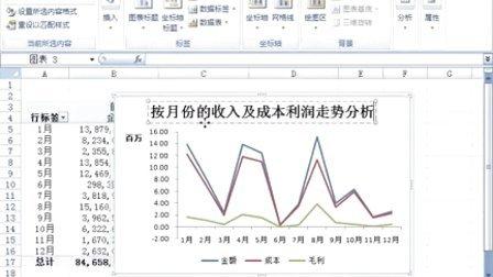 Excel2007实战技巧视频教程16-使用Excel2007数据透视表进行多角度的销售分析