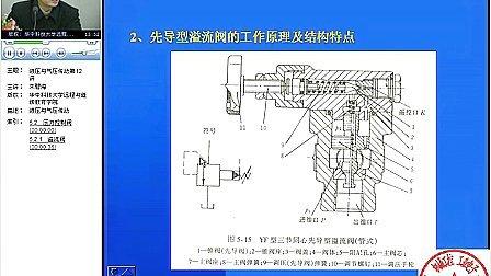 0001.土豆网-12 液压与气压传动