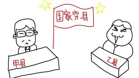 国家级贫困县(一日一囧)20110410