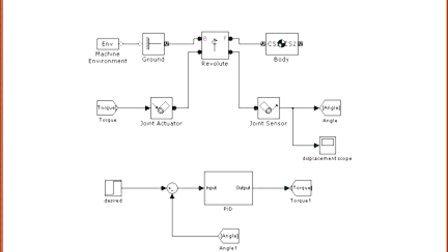 simmechanics 机构仿真和控制联合仿真
