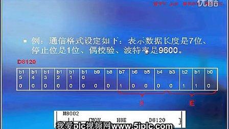 三菱FX系列PLC和变频器数据网络通信技术视频教程