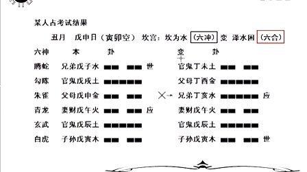 李木南——六爻卦例讲解六合篇011