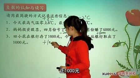 9515人教版六年级下册数学满分班(教材精讲)