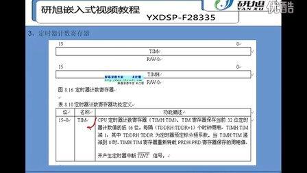 TMS320F28335入门视频教程之TIMER例程详述——研旭原创
