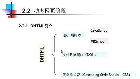 上海专业做网站 www.qunhai.net
