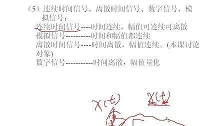数字信号处理 上海交通大学 教学视频 01