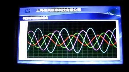 7寸液晶显示模组(多通道示波器效果)