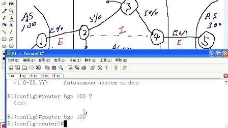 CCNP培训视频郑州(12)BGP协议概述