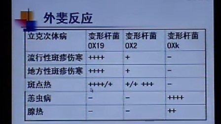 《临床微生物检验》第26讲-43讲-中国医科大学