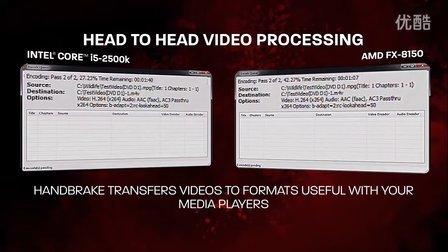 AMD FX系列处理器官方宣传片