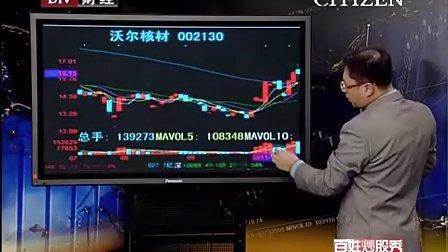 20111011天下财经 均线缩量买入法 百姓炒股秀