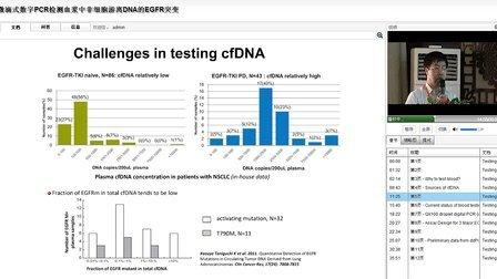 微滴式数字PCR检测血浆中非细胞游离DNA的EGFR突变_Bio-Rad
