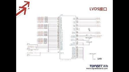 iTOP-4412开发板之如何扩展不同型号LCD屏