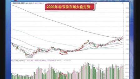天府证券 20111227