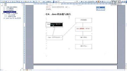010_动力节点_Java培训_java视频_java教程_回顾第一章内容