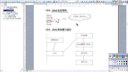 003_动力节点_java视频_java教程_01_Java概述_Java语言特性