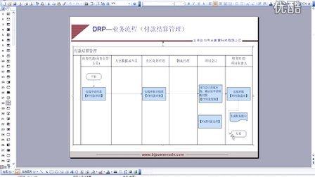 005_动力节点_java教程_Java项目视频_分析设计_其它流程简介