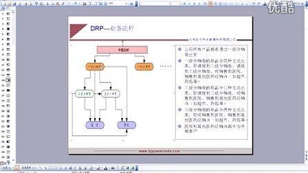 003_动力节点_王勇_Java项目视频_项目背景及总体业务知识