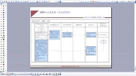 004_动力节点_王勇_Java项目视频__java教程流向单部分业务知识