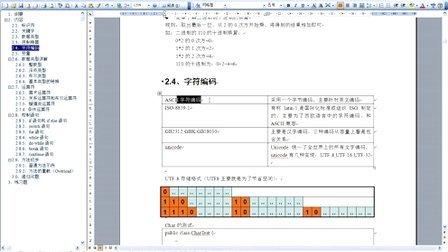 018_动力节点Java培训_java基础视频_java教程_数据类型_字符编码
