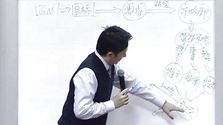 有效制定年度经营计划—赵安学(量化管理专家)主讲