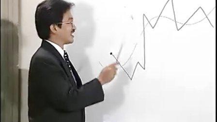 [邱一平]股票技术指标教学6