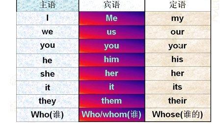 小学英语语法2--人称代词与练习