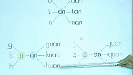 老师必看汉语拼音12一年级小学语文优质课公开课观摩课示范课
