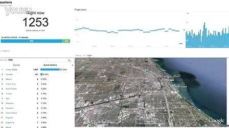 Google Analytics Real-TimeGoogle Earth
