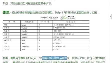 002基本数据类型与表达式 - 零基础入门学习Delphi002
