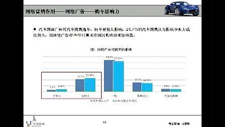 汽车行业网络营销分析报告-腾飞网络营销学园