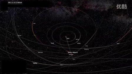 精确的九大行星围绕太阳运行的轨迹