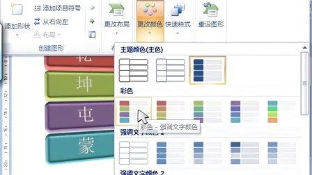 呼市计算机培训班word2007视频教程:第21节 SmartArt.组织机构图.三维效果
