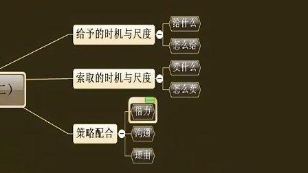 销售女神   徐鹤宁