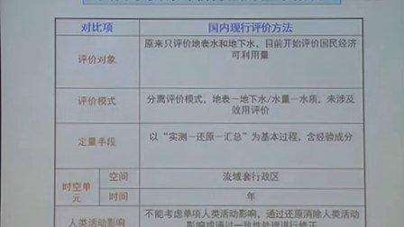 【筑龙网】土木工程院士专家系列讲座——王浩:水资源综合评价02