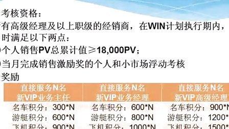天津天狮WIN计划