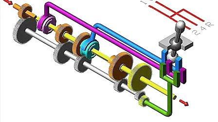 北方汽修学校|||||||||||手动变速箱工作原理 动画示范