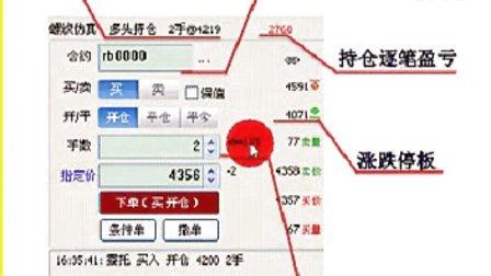 2012-3-5日文华财经赢顺期货软件使用讲解