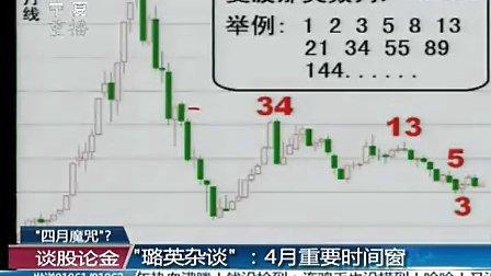 谈股论金股市聊聊吧 20120411时间窗四月魔咒