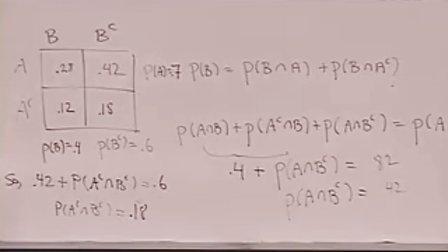 加州大学洛杉矶分校开放课程:数学概率论].7