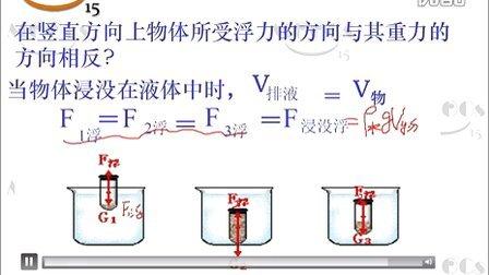 (九年级物理)物体的浮沉条件