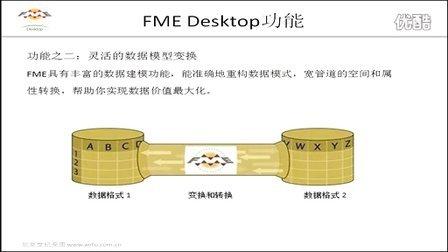 基础篇_第1章FME介绍1