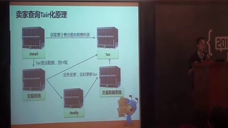 淘宝在线交易数据演变淘宝网胡嘉川