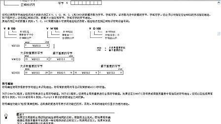 S7200PLC视频教程更多请进https://wangluobaihui.taobao.com