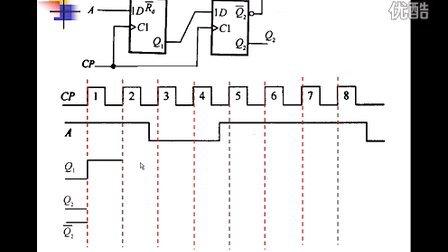 D触发器的应用2