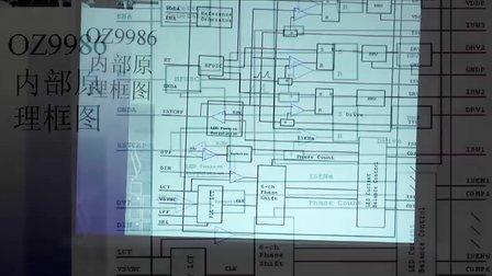 康佳平板电视LED背光原理与维修