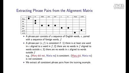 13 - 4 - Learning Phrases from Alignments (Part 3) (8-47)